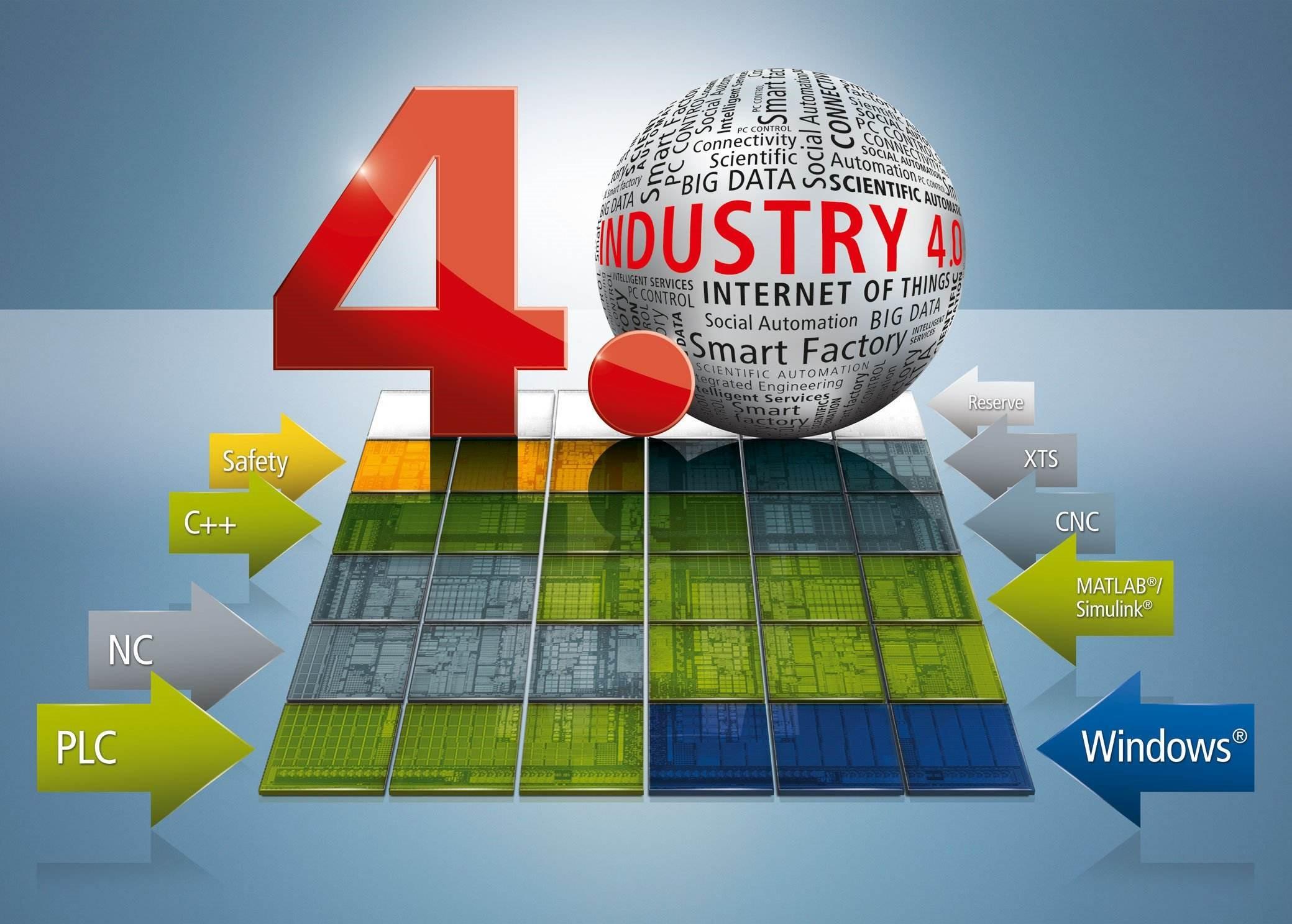 工业4.0-1.jpg